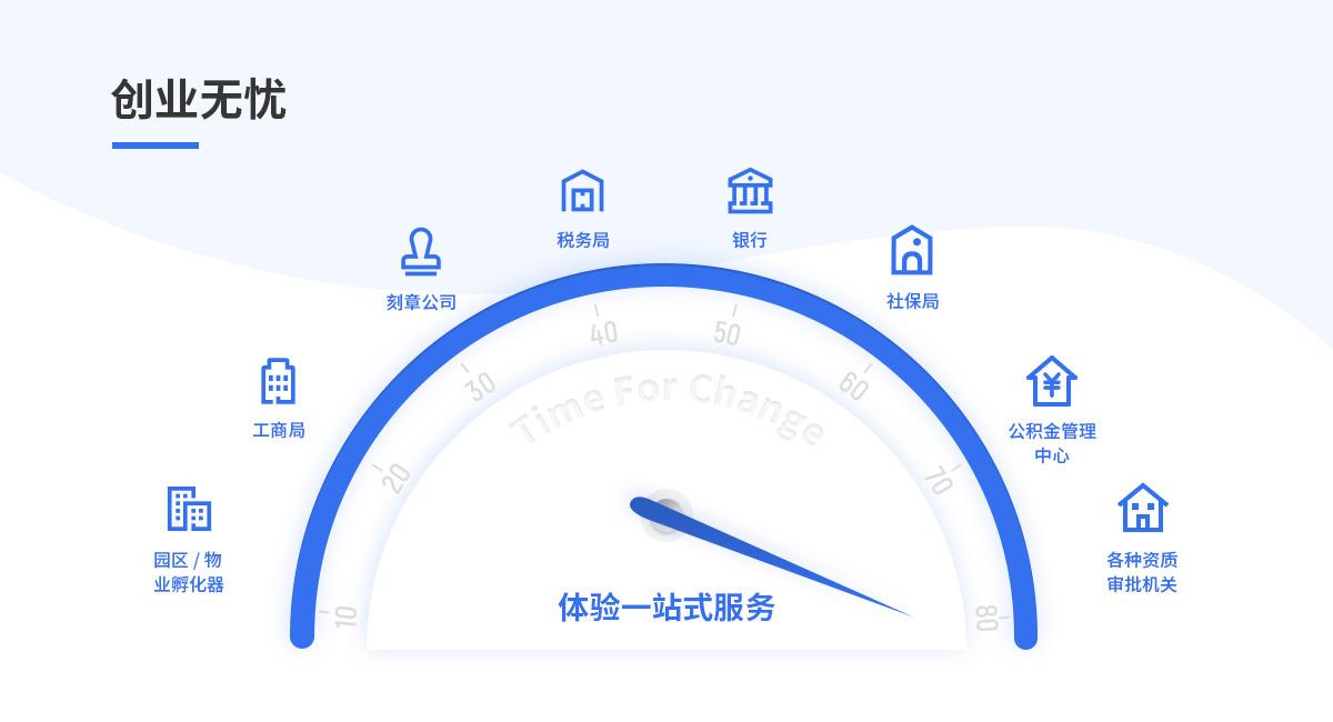 银行登记信息变更(默认)75452723881753920