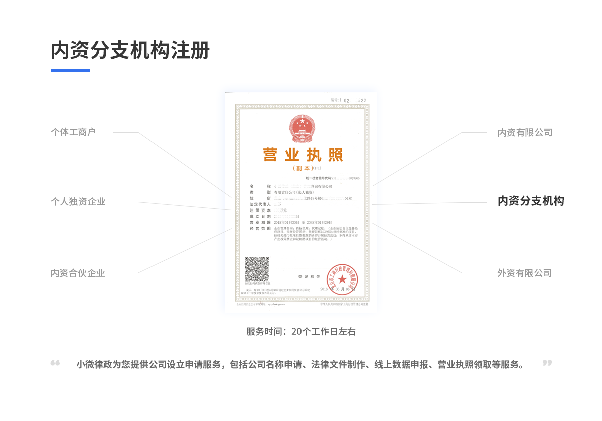 内资分支机构注册(默认)32195242237230516