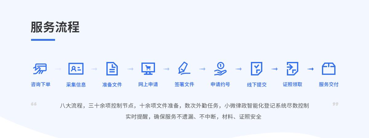 企业住所变更(内资北京赛车,跨区变更)89997102553781900