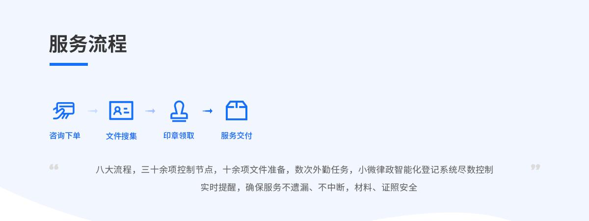 财务专用章(螺纹章)15432211278177376