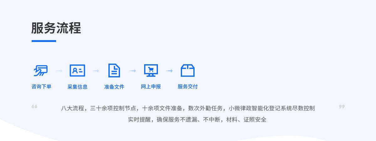 企业年报(内资有限公司)57420815850024320