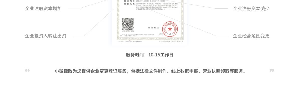 企业住所变更(内资北京赛车,跨区变更)72150303794888110