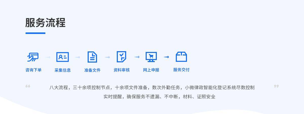 代理记账(内资一般人,一年,0申报含20张票据以内)37730888478784744