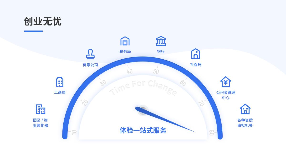 企业住所变更(内资北京赛车,跨区变更)21995497355971936