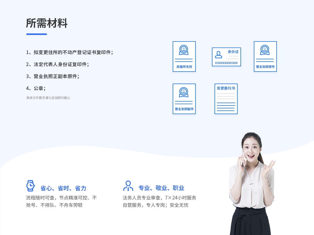 企业住所变更(内资北京赛车,跨区变更)30653088218549244