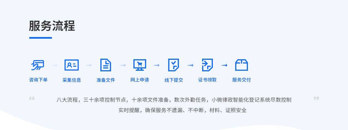 软件著作权登记(31-35个工作日)83716543027146980